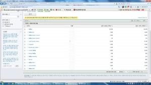 global google keyword research tool